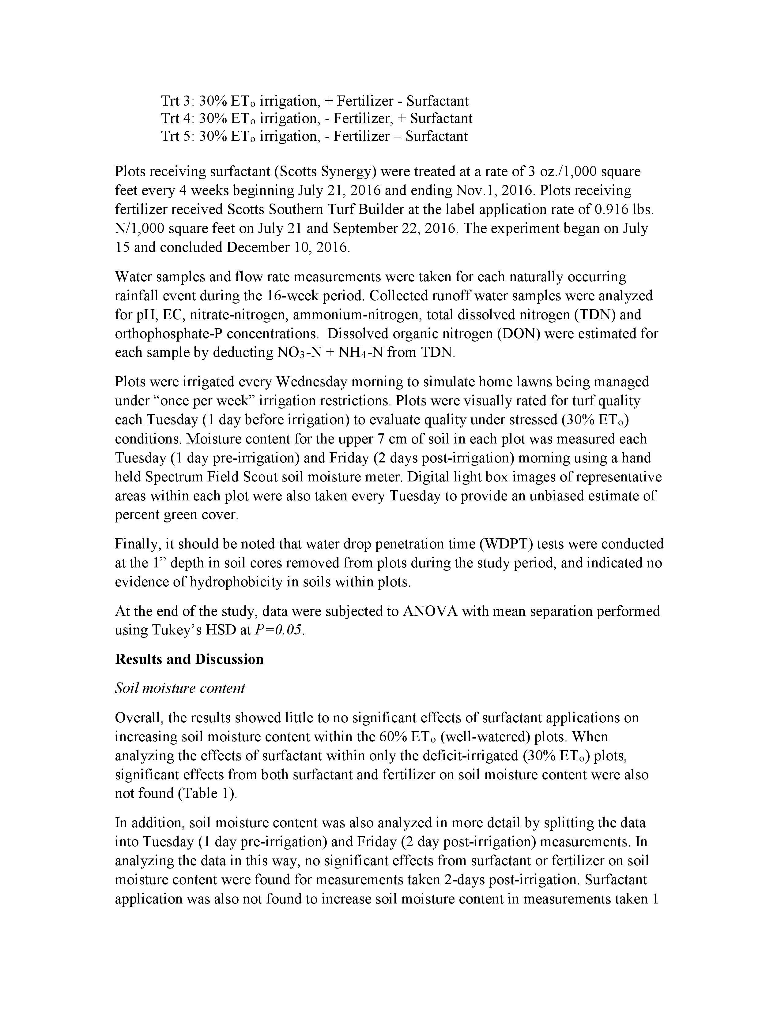 Reports (Current) | Texas Turfgrass Association